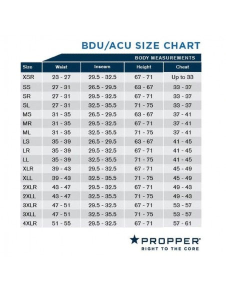 Propper Genuine Gear BDU Trousers Subdued Urban Digital